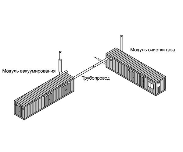 Мобильный дегазационный комплекс МДК